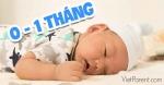 Quá trình phát triển trẻ sơ sinh 0-1 tháng tuổi